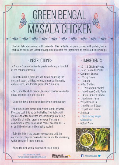 Masala chicken recipe card