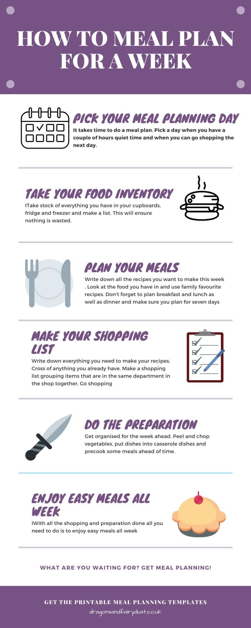 Simple steps to help you meal plan for a week